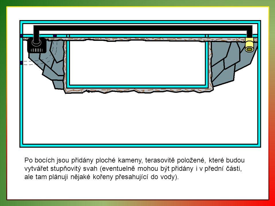 Po bocích jsou přidány ploché kameny, terasovitě položené, které budou vytvářet stupňovitý svah (eventuelně mohou být přidány i v přední části, ale tam plánuji nějaké kořeny přesahující do vody).