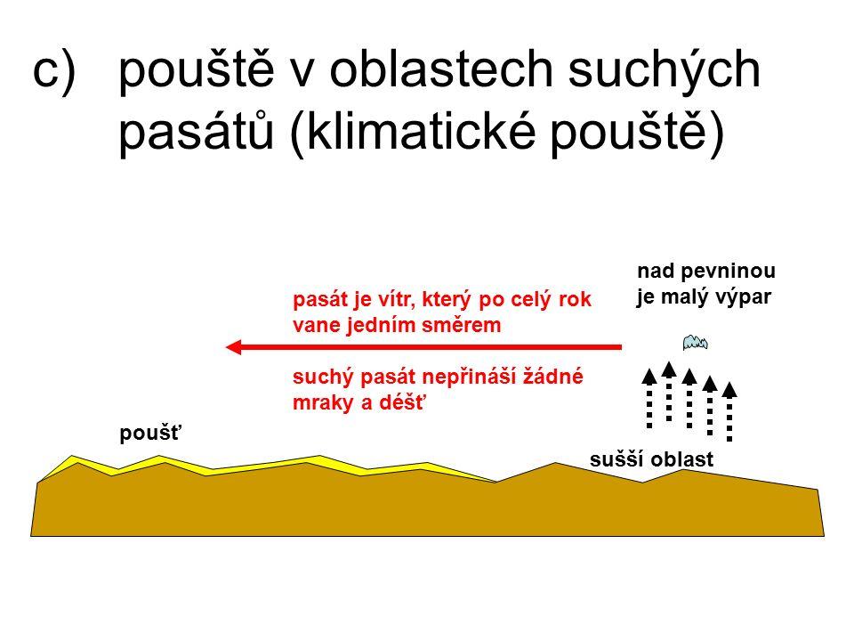 c) pouště v oblastech suchých pasátů(klimatické pouště) nad pevninou je malý výpar pasát je vítr, který po celý rok vane jedním směrem suchý pasát nepřináší žádné mraky a déšť poušť sušší oblast