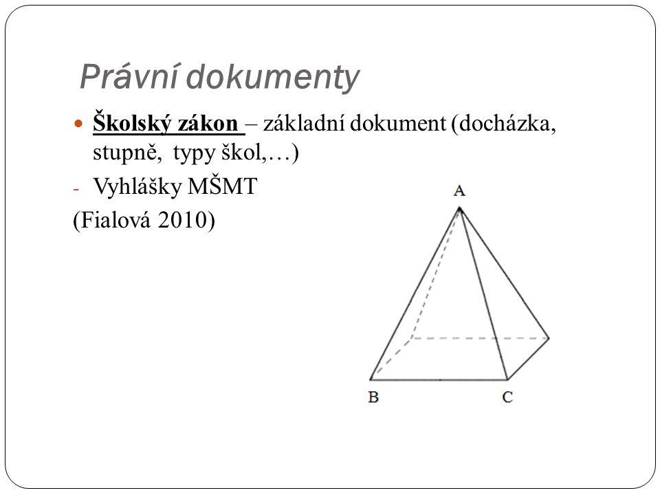 Právní dokumenty Školský zákon – základní dokument (docházka, stupně, typy škol,…) - Vyhlášky MŠMT (Fialová 2010)