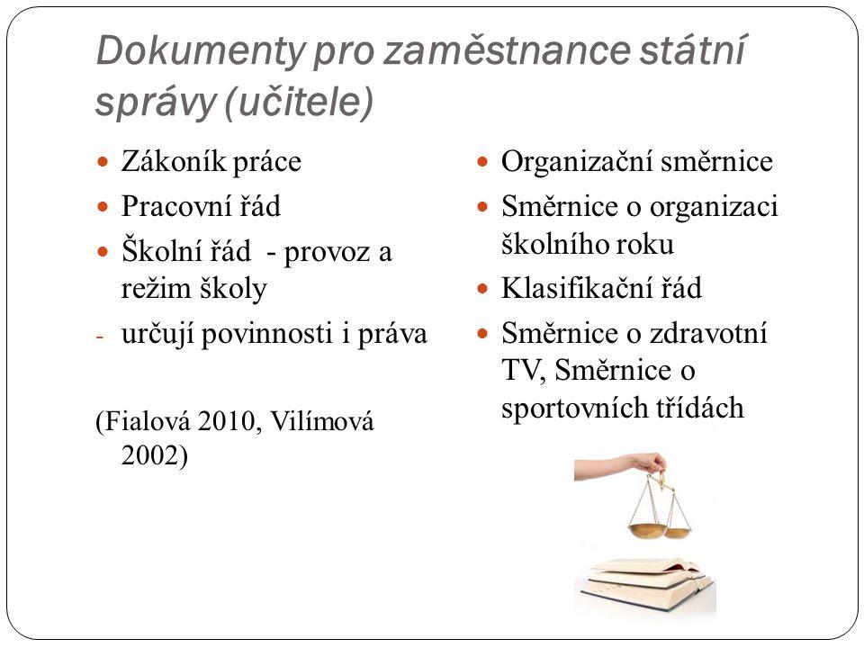 Dokumenty pro zaměstnance státní správy (učitele) Zákoník práce Pracovní řád Školní řád - provoz a režim školy - určují povinnosti i práva (Fialová 2010, Vilímová 2002) Organizační směrnice Směrnice o organizaci školního roku Klasifikační řád Směrnice o zdravotní TV, Směrnice o sportovních třídách