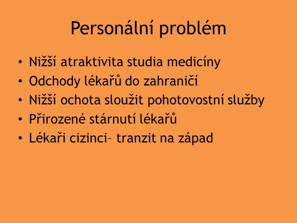 Finanční problém 7.5% českého HDP Navýšení platby za státní pojištěnce Krajské rozpočty Platby pojišťoven Hodinová mzda lékaře