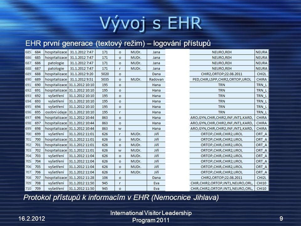 Vývoj s EHR 16.2.2012 International Visitor Leadership Program 2011 9 EHR první generace (textový režim) – logování přístupů Protokol přístupů k informacím v EHR (Nemocnice Jihlava)