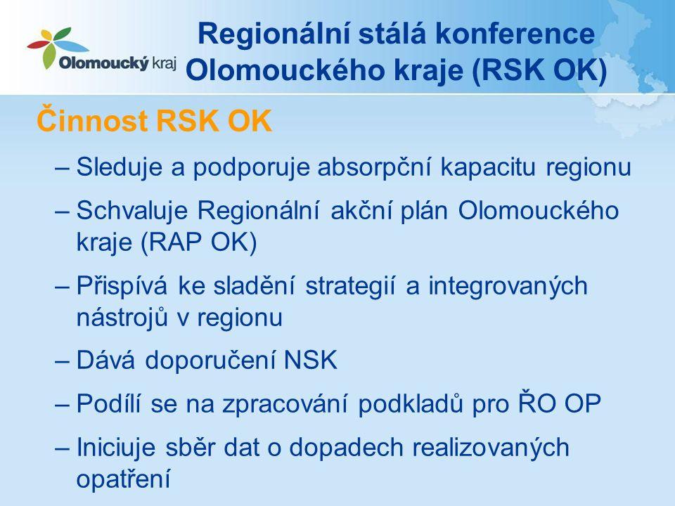 Regionální stálá konference Olomouckého kraje (RSK OK) Činnost RSK OK –Sleduje a podporuje absorpční kapacitu regionu –Schvaluje Regionální akční plán Olomouckého kraje (RAP OK) –Přispívá ke sladění strategií a integrovaných nástrojů v regionu –Dává doporučení NSK –Podílí se na zpracování podkladů pro ŘO OP –Iniciuje sběr dat o dopadech realizovaných opatření