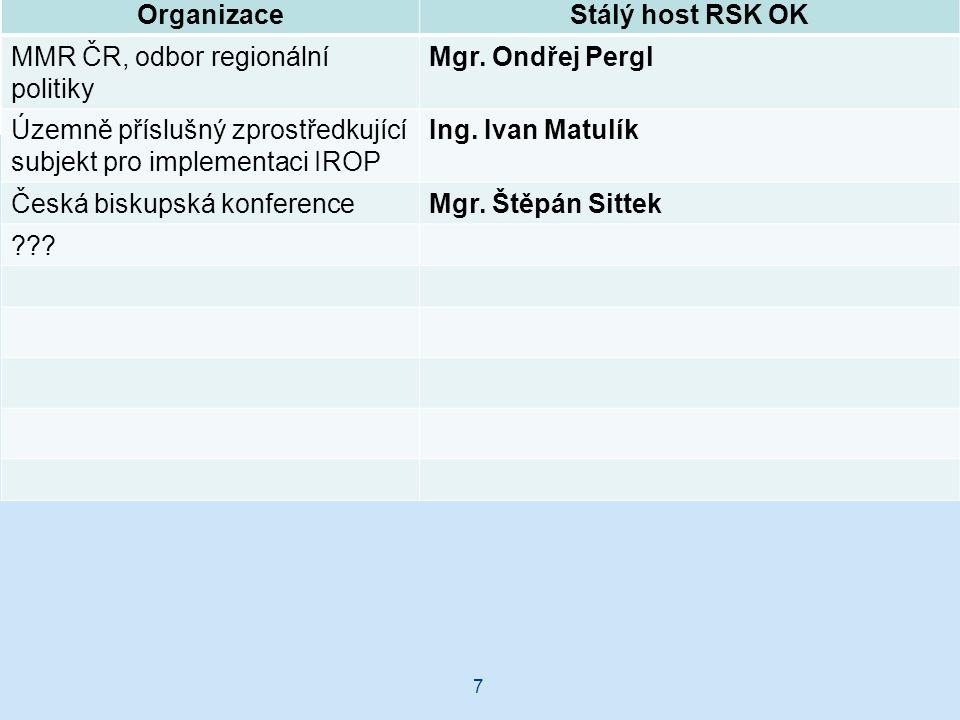 7 OrganizaceStálý host RSK OK MMR ČR, odbor regionální politiky Mgr. Ondřej Pergl Územně příslušný zprostředkující subjekt pro implementaci IROP Ing.