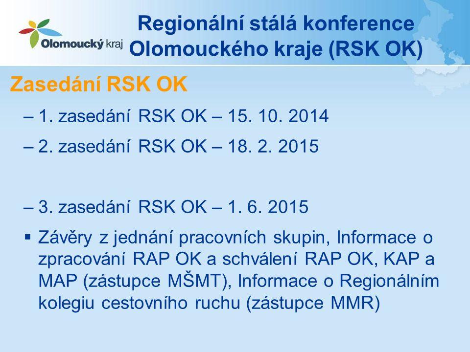 Regionální stálá konference Olomouckého kraje (RSK OK) Pracovní skupiny RSK OK - činnost –odborná podpora členů RSK OK v daných oblastech (vzdělávání, zaměstnanost, sociální věci) –spolupráce při zjištění absorpční kapacity na území Olomouckého kraje + sběr projektových námětů –projednání pracovního návrhu RAP OK před schválením v RSK OK –předkládání podnětů a námětů na jednání RSK OK –připomínkování dokumentů z národní úrovně (výzvy OP ČR, dokumenty ŘO OP)