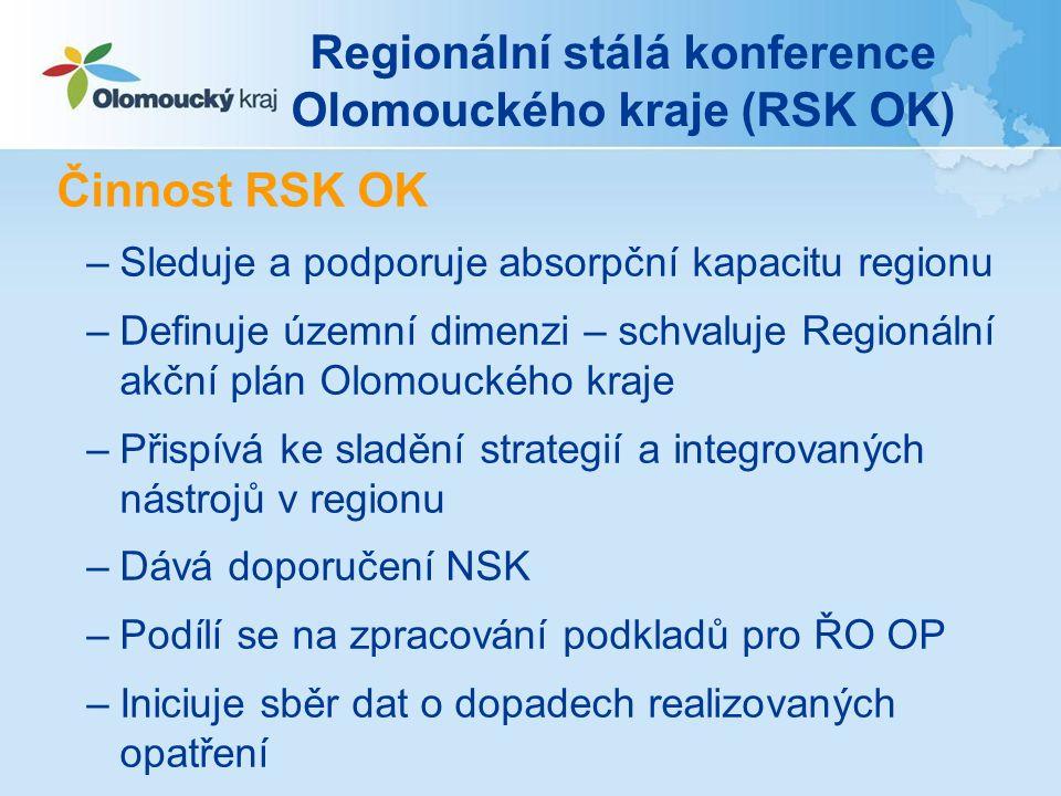 Regionální stálá konference Olomouckého kraje (RSK OK) Činnost RSK OK –Sleduje a podporuje absorpční kapacitu regionu –Definuje územní dimenzi – schvaluje Regionální akční plán Olomouckého kraje –Přispívá ke sladění strategií a integrovaných nástrojů v regionu –Dává doporučení NSK –Podílí se na zpracování podkladů pro ŘO OP –Iniciuje sběr dat o dopadech realizovaných opatření