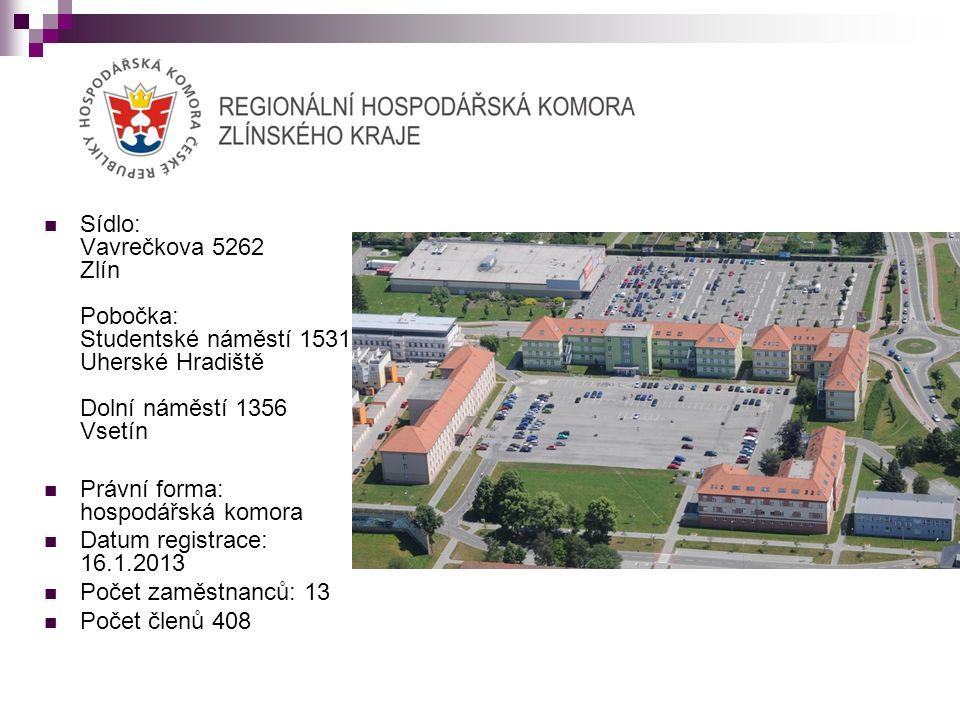 Sídlo: Vavrečkova 5262 Zlín Pobočka: Studentské náměstí 1531.