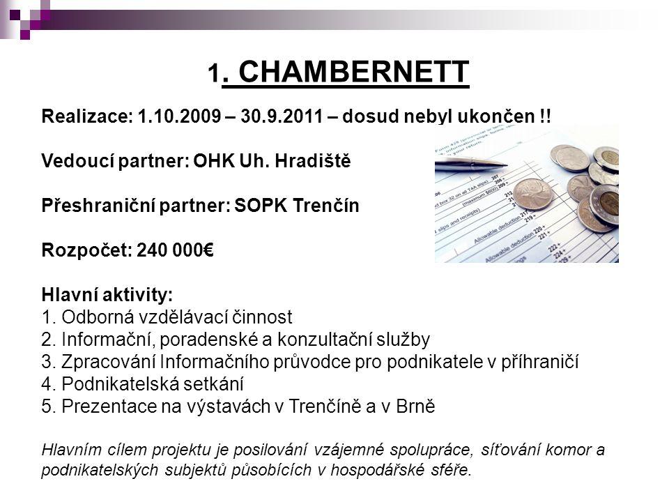 1. CHAMBERNETT Realizace: 1.10.2009 – 30.9.2011 – dosud nebyl ukončen !.