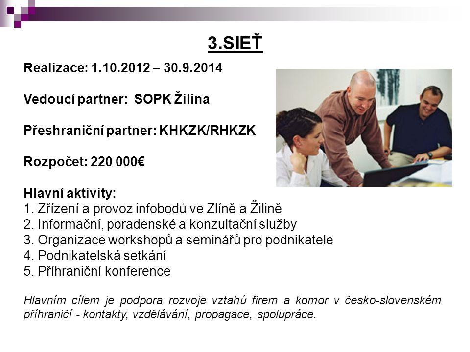 3.SIEŤ Realizace: 1.10.2012 – 30.9.2014 Vedoucí partner: SOPK Žilina Přeshraniční partner: KHKZK/RHKZK Rozpočet: 220 000€ Hlavní aktivity: 1.