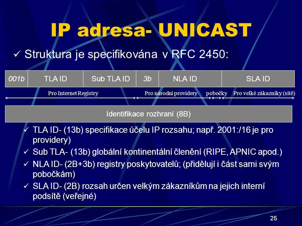 25 IP adresa- UNICAST Struktura je specifikována v RFC 2450: Identifikace rozhraní (8B) TLA ID- (13b) specifikace účelu IP rozsahu; např.