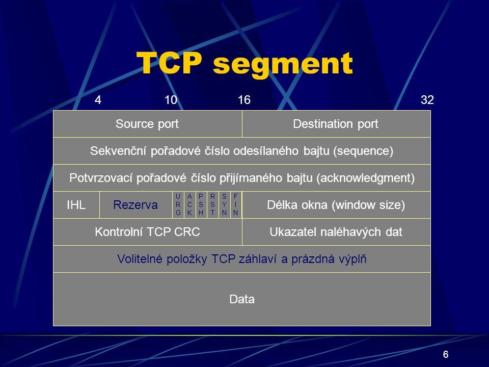 6 TCP segment 3216104 Destination port Source port Volitelné položky TCP záhlaví a prázdná výplň Data IHL Ukazatel naléhavých dat Délka okna (window size) Sekvenční pořadové číslo odesílaného bajtu (sequence) Potvrzovací pořadové číslo přijímaného bajtu (acknowledgment) Rezerva URGURG Kontrolní TCP CRC ACKACK PSHPSH RSTRST SYNSYN FINFIN