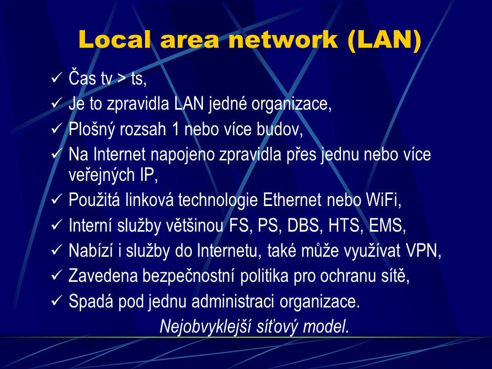 Personal area network (PAN) Čas tv >> ts, Je to zpravidla LAN jedné nebo více domácností, Na Internet napojeno zpravidla přes jednu veřejnou IP, Použitá linková technologie Ethernet nebo WiFi, Interní (neveřejné) služby většinou FS nebo PS.