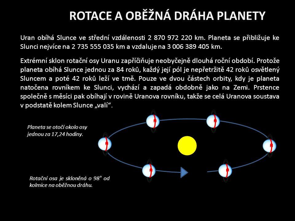 ROTACE A OBĚŽNÁ DRÁHA PLANETY Extrémní sklon rotační osy Uranu zapříčiňuje neobyčejně dlouhá roční období.