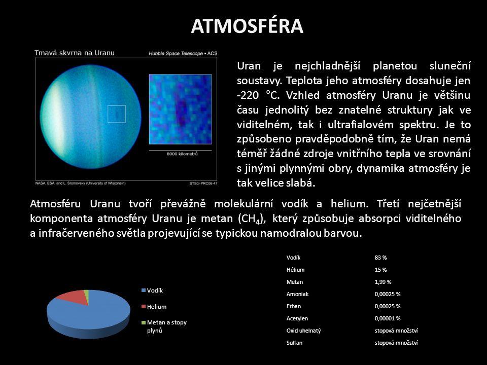 ATMOSFÉRA Uran je nejchladnější planetou sluneční soustavy.