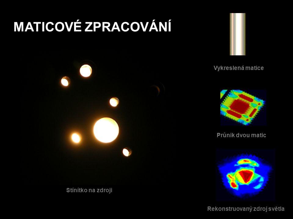 MATICOVÉ ZPRACOVÁNÍ Stínítko na zdroji Rekonstruovaný zdroj světla Průnik dvou matic Vykreslená matice