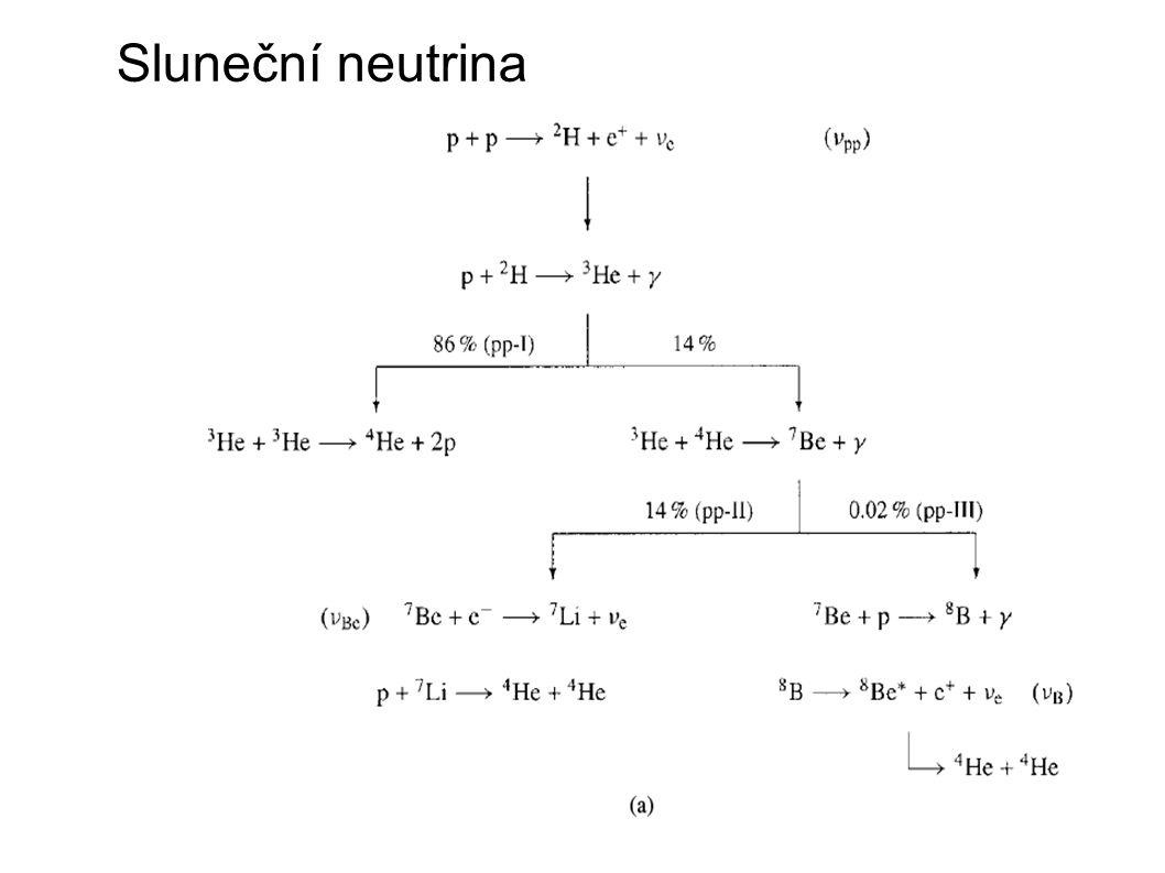 Sluneční neutrina
