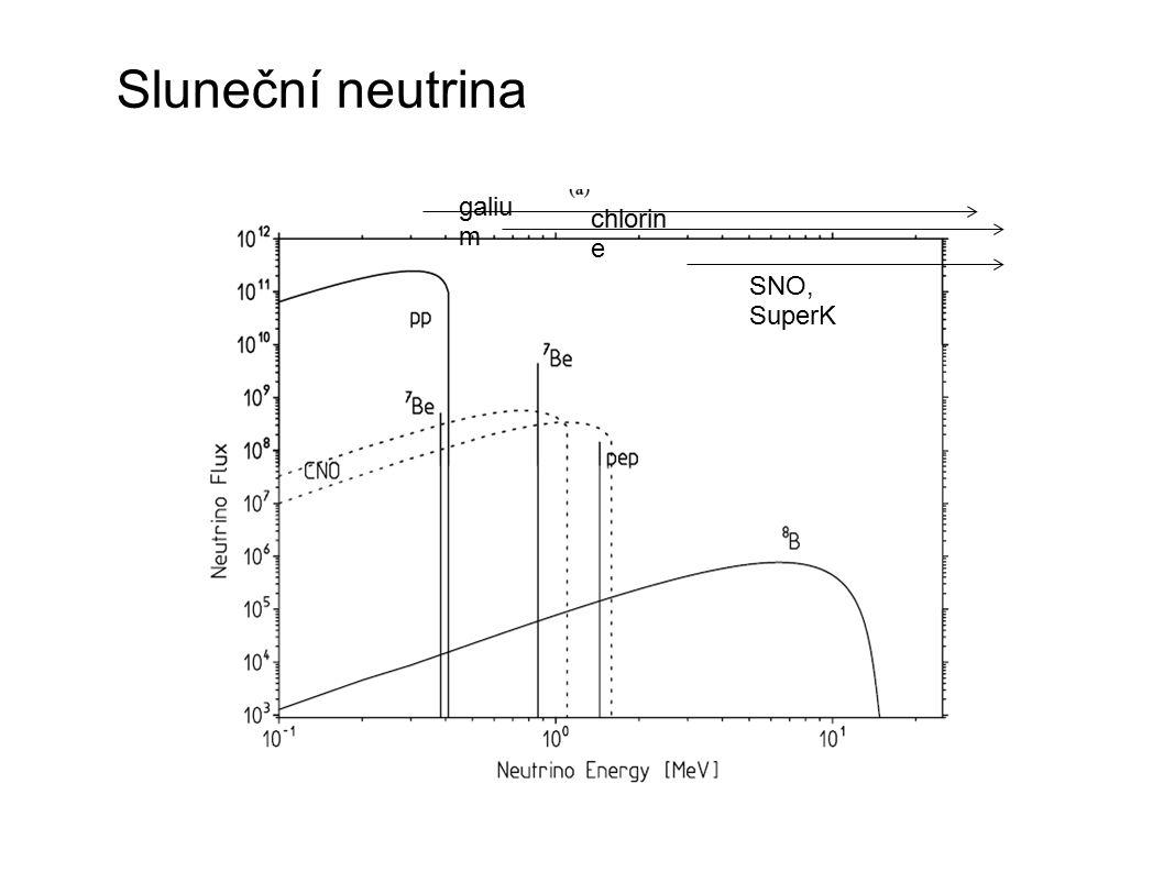 galiu m chlorin e SNO, SuperK Sluneční neutrina