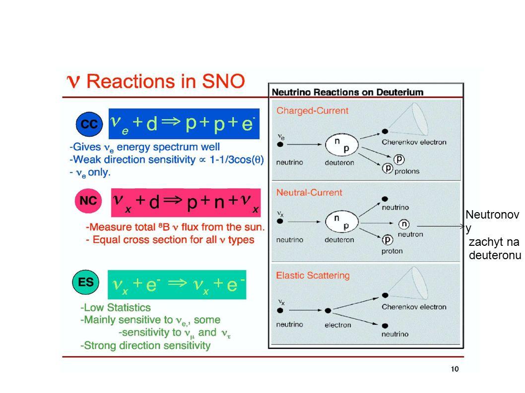 Neutronov y zachyt na deuteronu