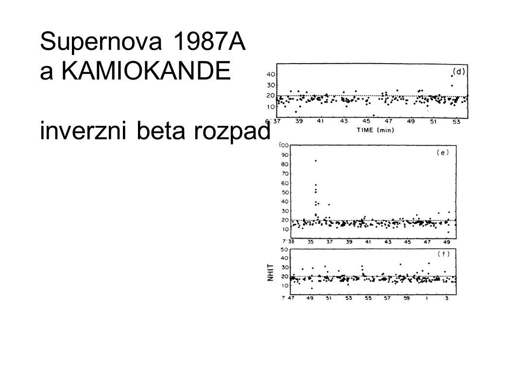 Supernova 1987A a KAMIOKANDE inverzni beta rozpad
