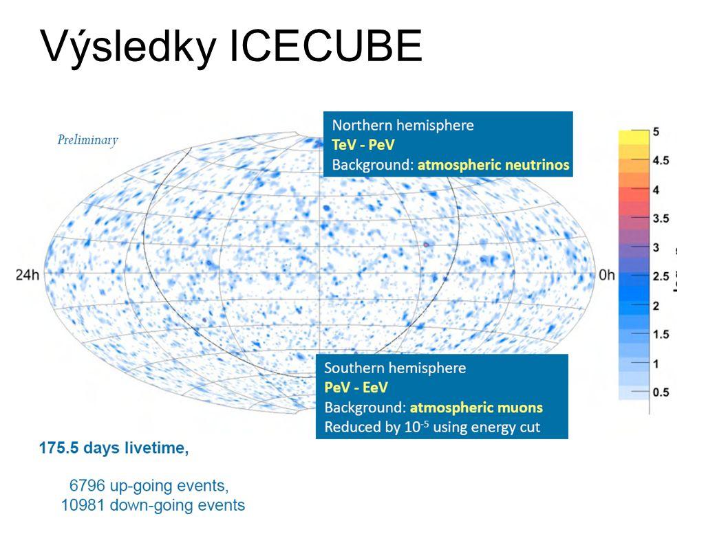 Výsledky ICECUBE
