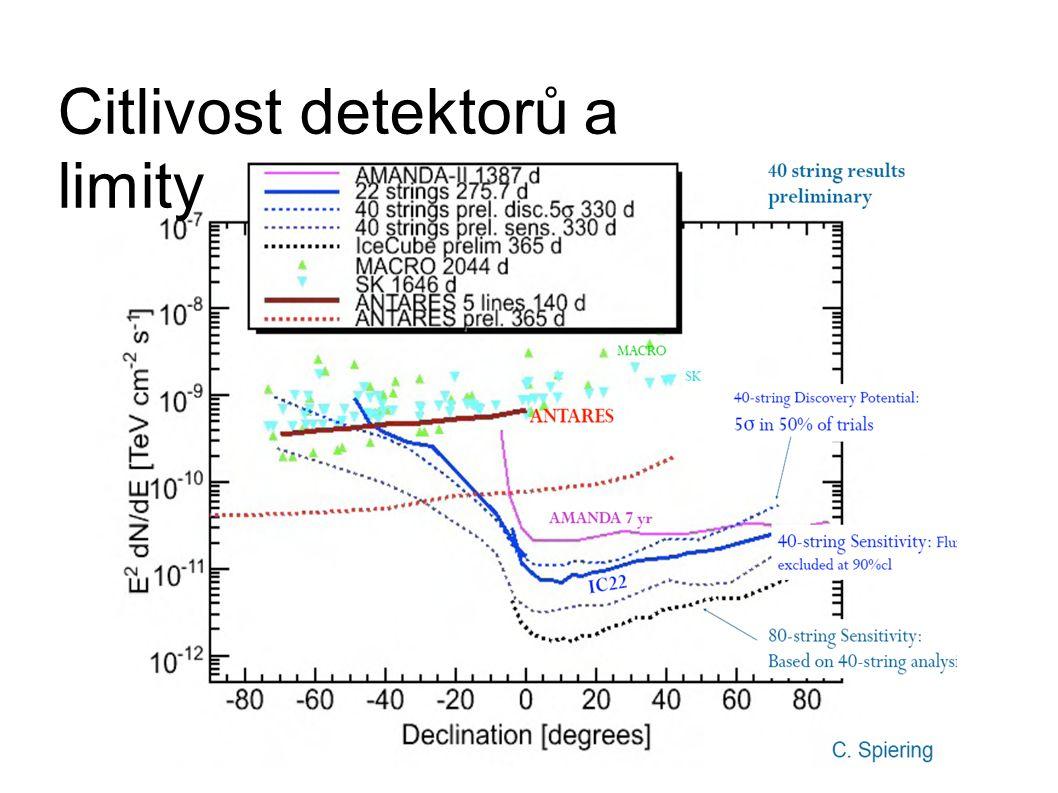 Citlivost detektorů a limity