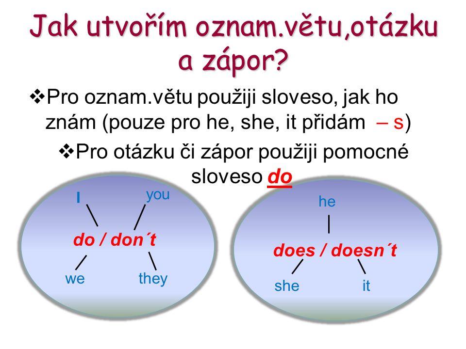 """Pravopis 3.osoby jedn.čísla k většině sloves přidáváme koncovku -s I like – he likesI walk – she walks u sloves končících na –ss, -sh, -ch, -x, -o přidáme koncovku -es I brush – he brushesI kiss – she kisses u sloves končících na souhlásku a """"y písmeno """"y odstraníme a přidáme koncovku -ies I cry – he criesI fly – she flies u sloves končících na samohlásku a """"y přidáme -s I stay – he staysI play – she plays"""