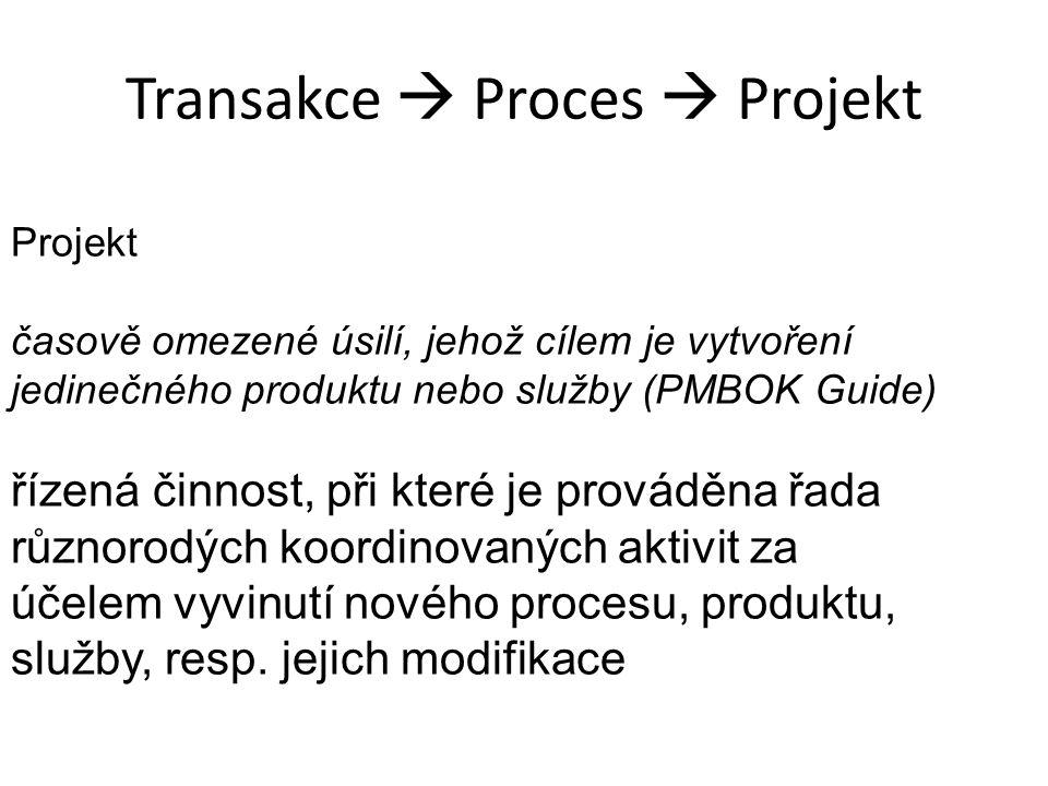 Transakce  Proces  Projekt Projekt časově omezené úsilí, jehož cílem je vytvoření jedinečného produktu nebo služby (PMBOK Guide) řízená činnost, při