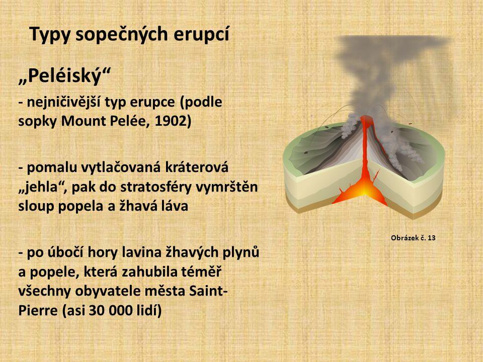 """Typy sopečných erupcí """"Peléiský - nejničivější typ erupce (podle sopky Mount Pelée, 1902) - pomalu vytlačovaná kráterová """"jehla , pak do stratosféry vymrštěn sloup popela a žhavá láva - po úbočí hory lavina žhavých plynů a popele, která zahubila téměř všechny obyvatele města Saint- Pierre (asi 30 000 lidí) Obrázek č."""
