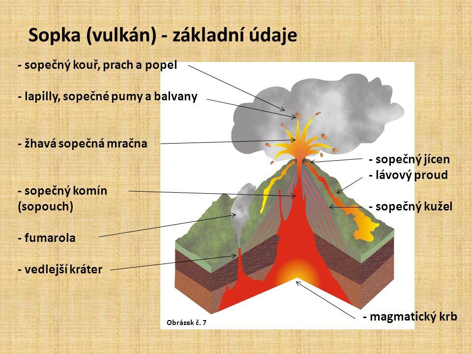 Sopka (vulkán) - základní údaje - sopečný kouř, prach a popel - lapilly, sopečné pumy a balvany - žhavá sopečná mračna - sopečný jícen - lávový proud - sopečný komín (sopouch) - sopečný kužel - fumarola - vedlejší kráter - magmatický krb Obrázek č.