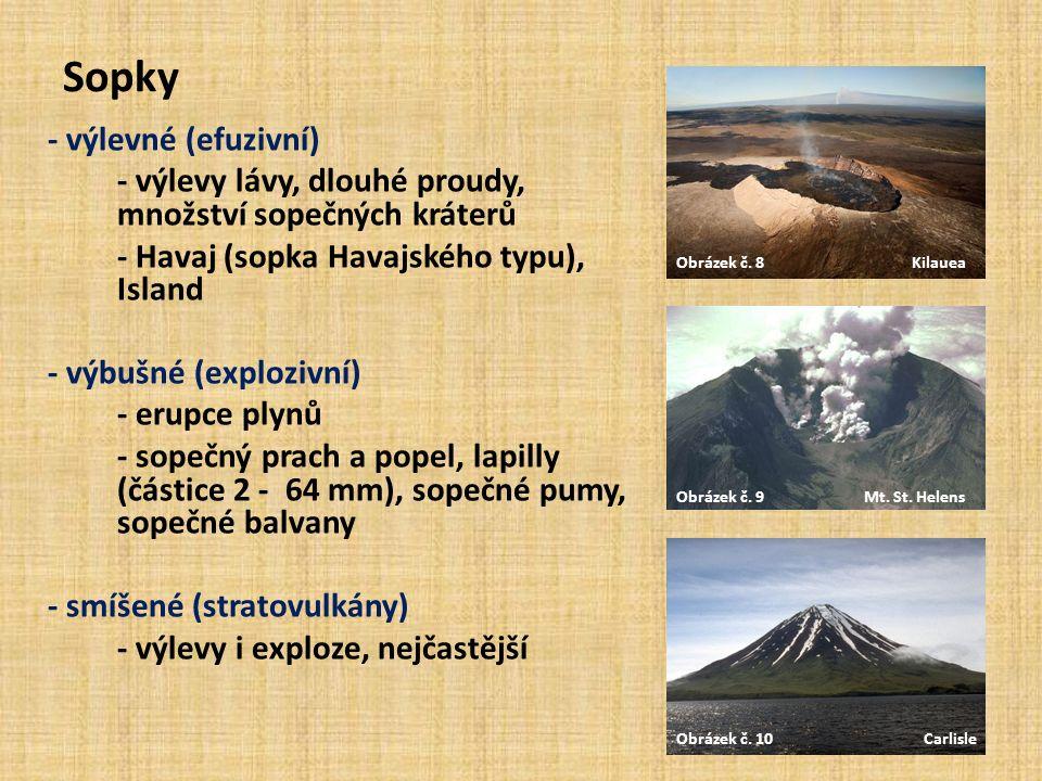 Sopky - výlevné (efuzivní) - výlevy lávy, dlouhé proudy, množství sopečných kráterů - Havaj (sopka Havajského typu), Island - výbušné (explozivní) - erupce plynů - sopečný prach a popel, lapilly (částice 2 - 64 mm), sopečné pumy, sopečné balvany - smíšené (stratovulkány) - výlevy i exploze, nejčastější Obrázek č.