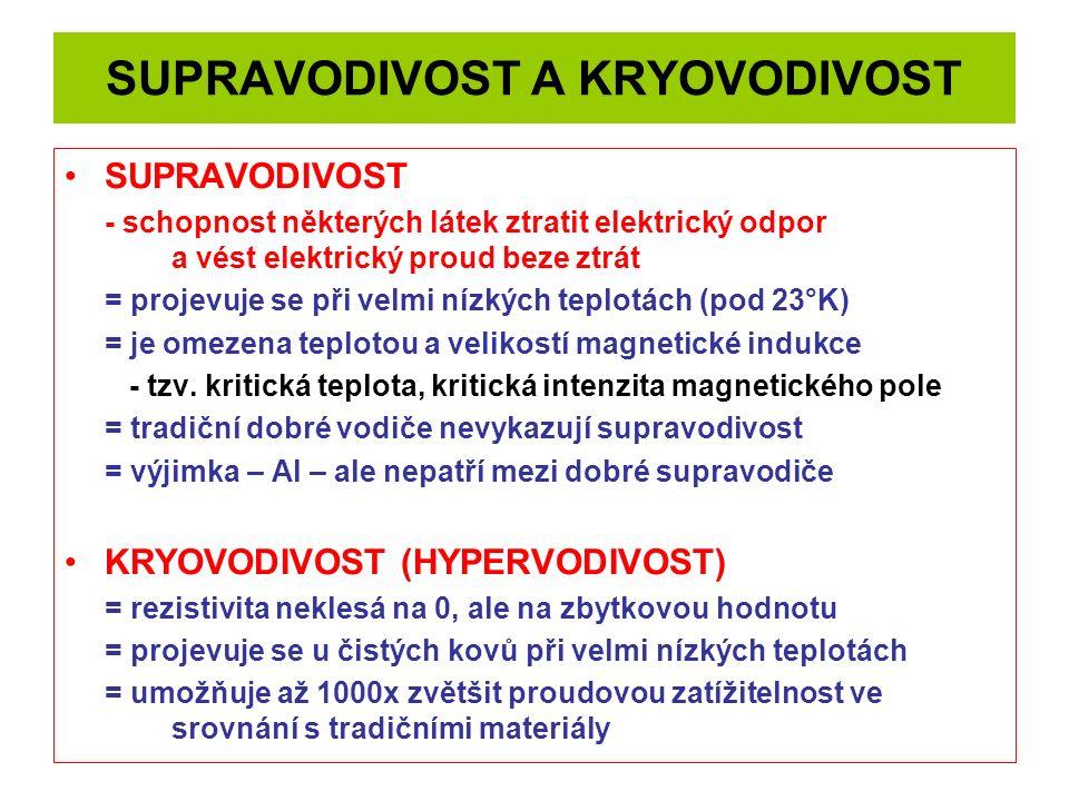 SUPRAVODIVOST A KRYOVODIVOST SUPRAVODIVOST - schopnost některých látek ztratit elektrický odpor a vést elektrický proud beze ztrát = projevuje se při