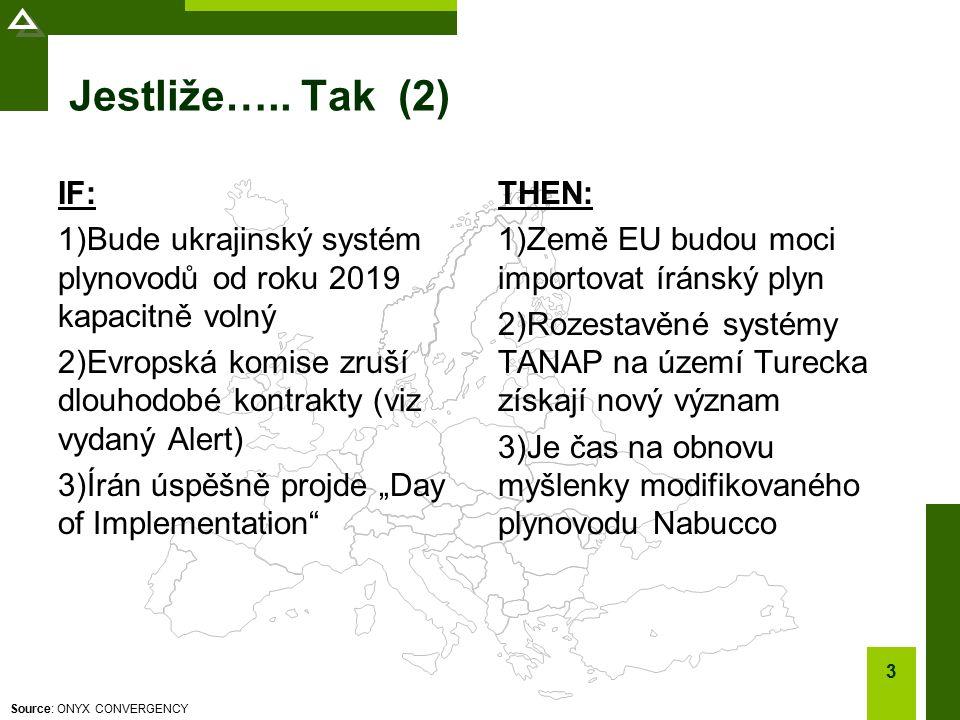 Source: ONYX CONVERGENCY Jestliže….. Tak (2) IF: 1)Bude ukrajinský systém plynovodů od roku 2019 kapacitně volný 2)Evropská komise zruší dlouhodobé ko