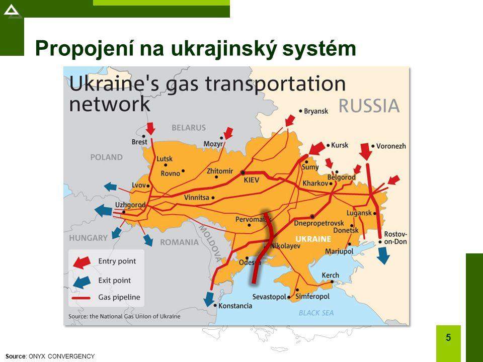 Source: ONYX CONVERGENCY Propojení na ukrajinský systém 5