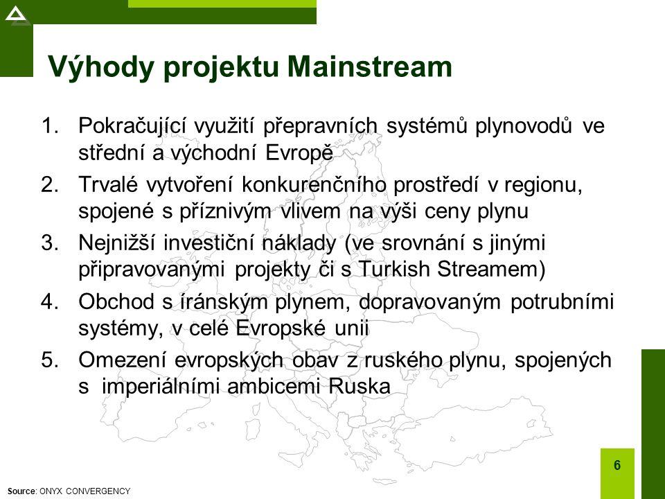 Source: ONYX CONVERGENCY Výhody projektu Mainstream 1.Pokračující využití přepravních systémů plynovodů ve střední a východní Evropě 2.Trvalé vytvoření konkurenčního prostředí v regionu, spojené s příznivým vlivem na výši ceny plynu 3.Nejnižší investiční náklady (ve srovnání s jinými připravovanými projekty či s Turkish Streamem) 4.Obchod s íránským plynem, dopravovaným potrubními systémy, v celé Evropské unii 5.Omezení evropských obav z ruského plynu, spojených s imperiálními ambicemi Ruska 6