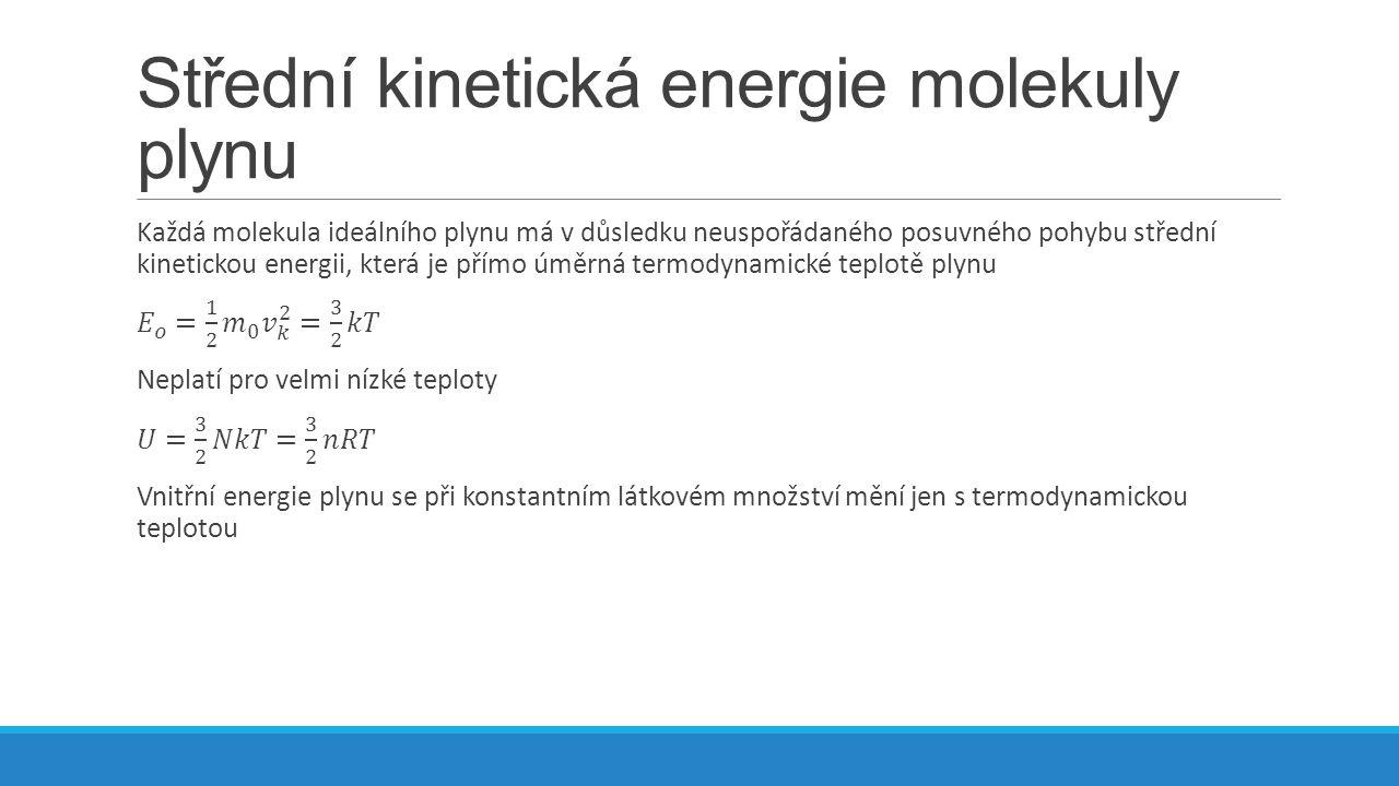 Střední kinetická energie molekuly plynu