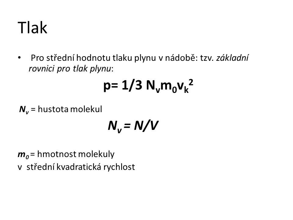 Tlak Pro střední hodnotu tlaku plynu v nádobě: tzv. základní rovnici pro tlak plynu: p= 1/3 N v m 0 v k 2 N v = hustota molekul N v = N/V m 0 = hmotno