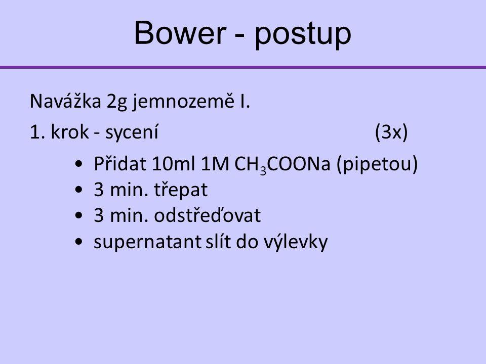 Bower - postup Navážka 2g jemnozemě I. 1.