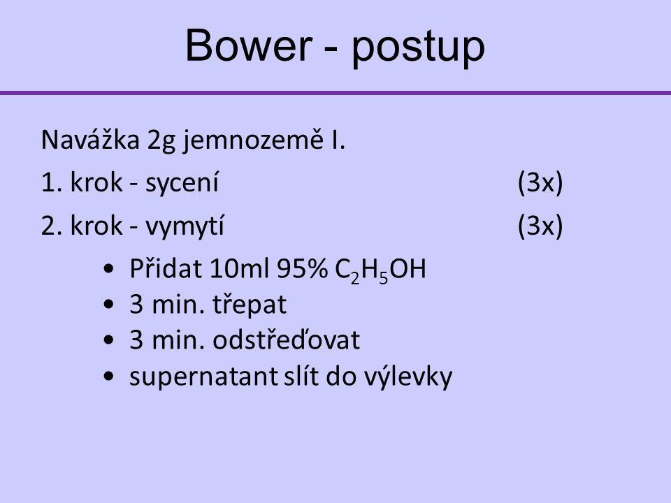 Bower - postup Navážka 2g jemnozemě I. 1. krok - sycení (3x) 2.