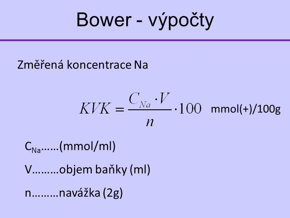 Změřená koncentrace Na C Na ……(mmol/ml) V………objem baňky (ml) n………navážka (2g) mmol(+)/100g Bower - výpočty