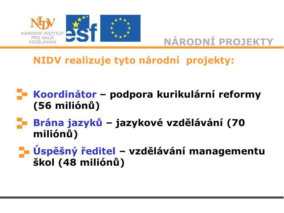 NIDV realizuje tyto národní projekty: Koordinátor – podpora kurikulární reformy (56 miliónů) Brána jazyků – jazykové vzdělávání (70 miliónů) Úspěšný ř