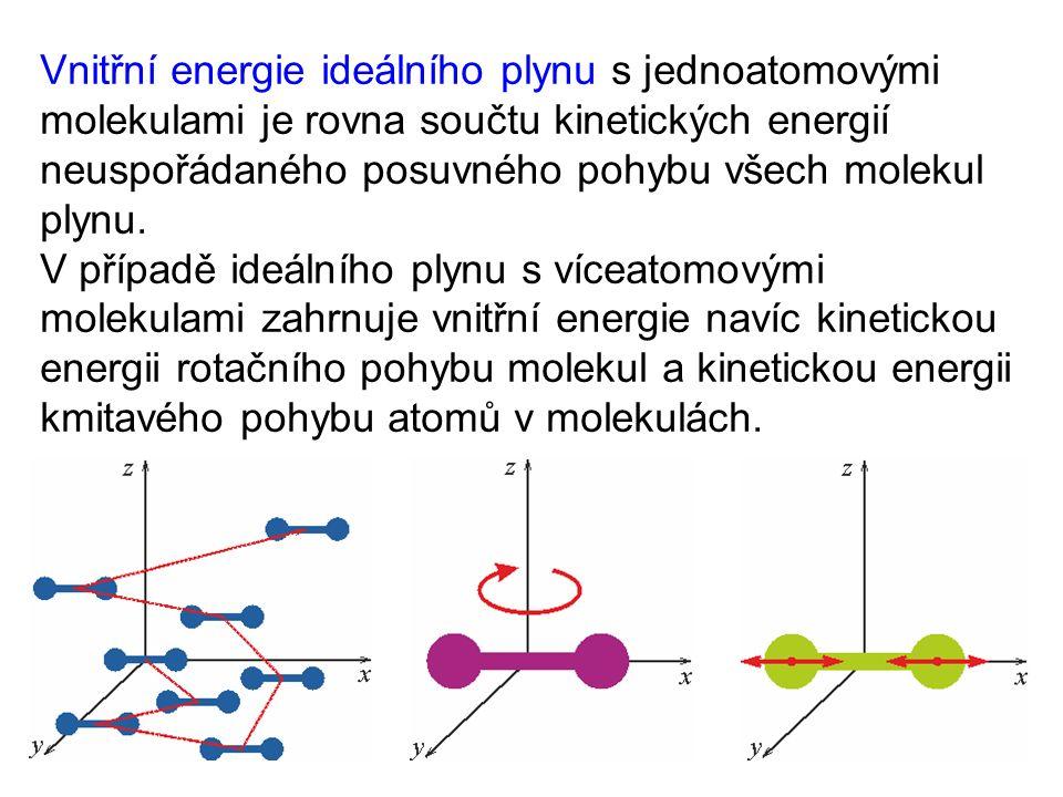 Vnitřní energie ideálního plynu s jednoatomovými molekulami je rovna součtu kinetických energií neuspořádaného posuvného pohybu všech molekul plynu.