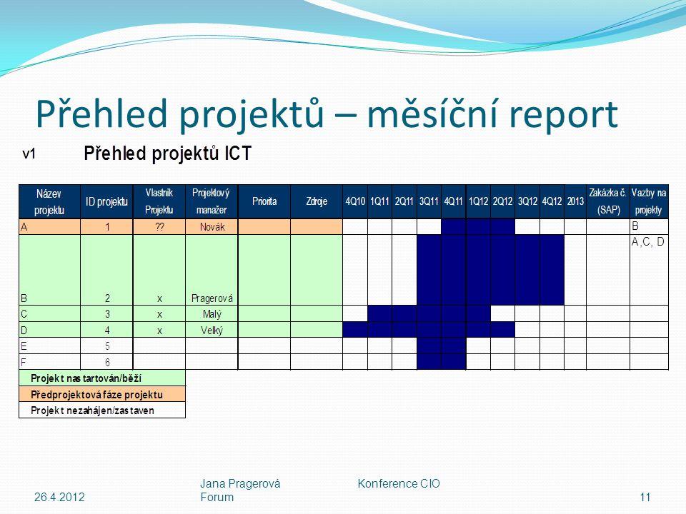 Přehled projektů – měsíční report 26.4.2012 Jana Pragerová Konference CIO Forum11
