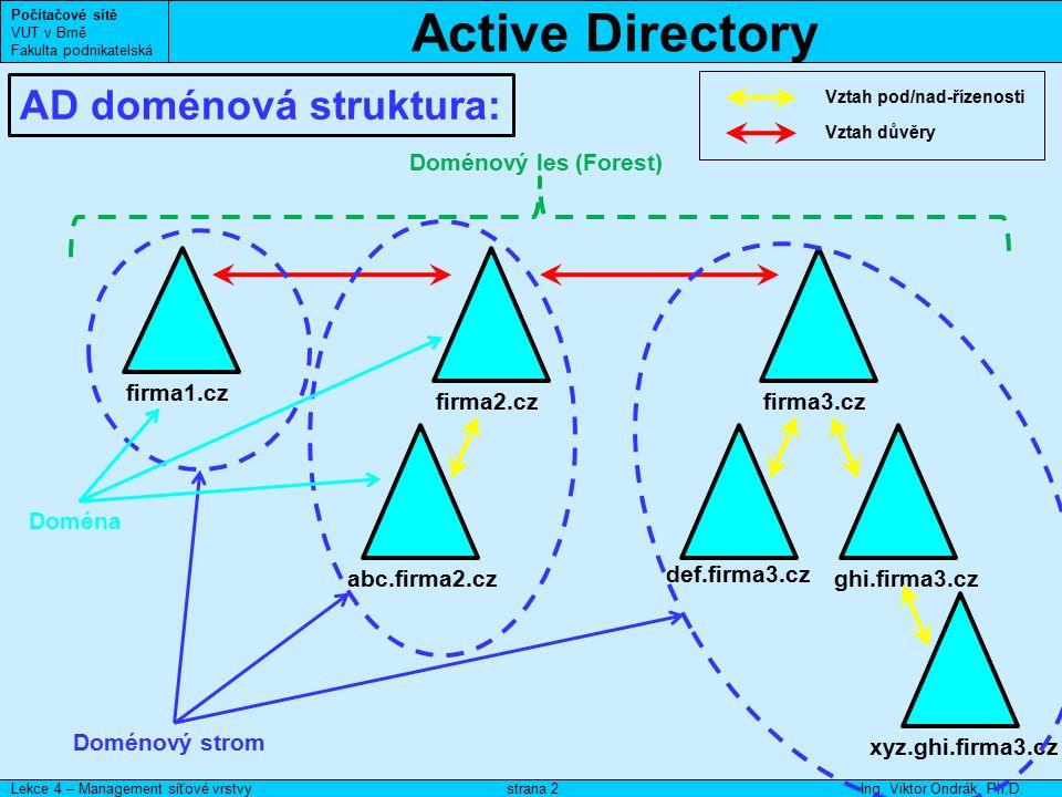 Active Directory Počítačové sítě VUT v Brně Fakulta podnikatelská Lekce 4 – Management síťové vrstvyIng. Viktor Ondrák, Ph.D.strana 2 AD doménová stru