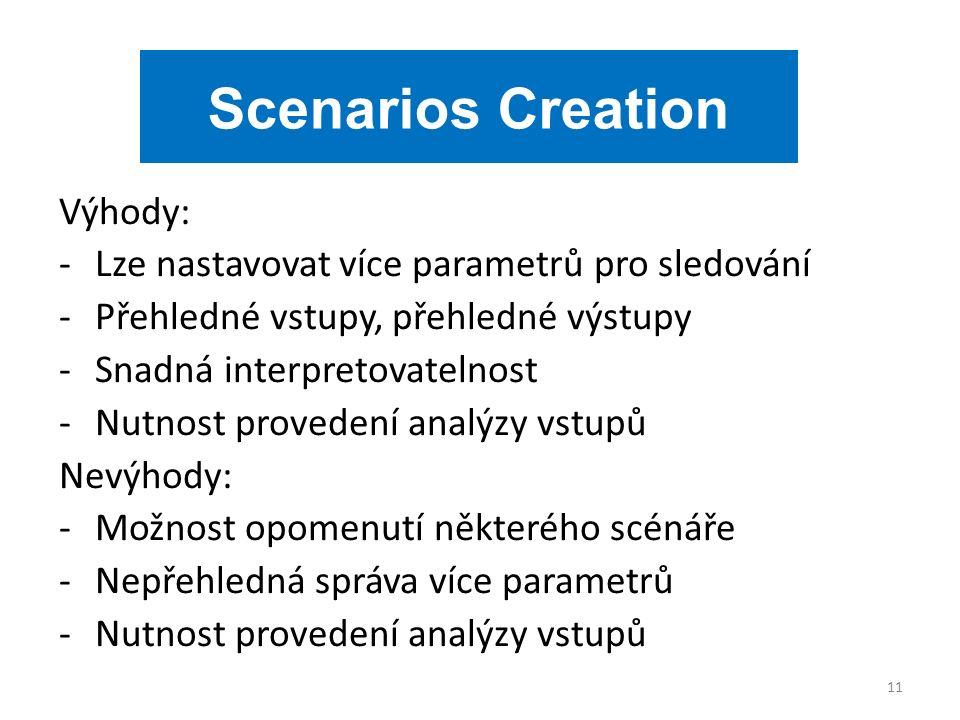 Výhody: -Lze nastavovat více parametrů pro sledování -Přehledné vstupy, přehledné výstupy -Snadná interpretovatelnost -Nutnost provedení analýzy vstupů Nevýhody: -Možnost opomenutí některého scénáře -Nepřehledná správa více parametrů -Nutnost provedení analýzy vstupů 11 Scenarios Creation