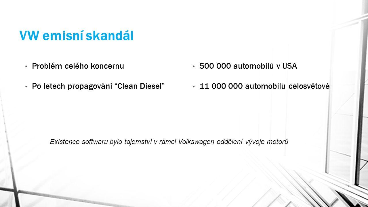 VW emisní skandál Problém celého koncernu Po letech propagování Clean Diesel 500 000 automobilů v USA 11 000 000 automobilů celosvětově Existence softwaru bylo tajemství v rámci Volkswagen oddělení vývoje motorů