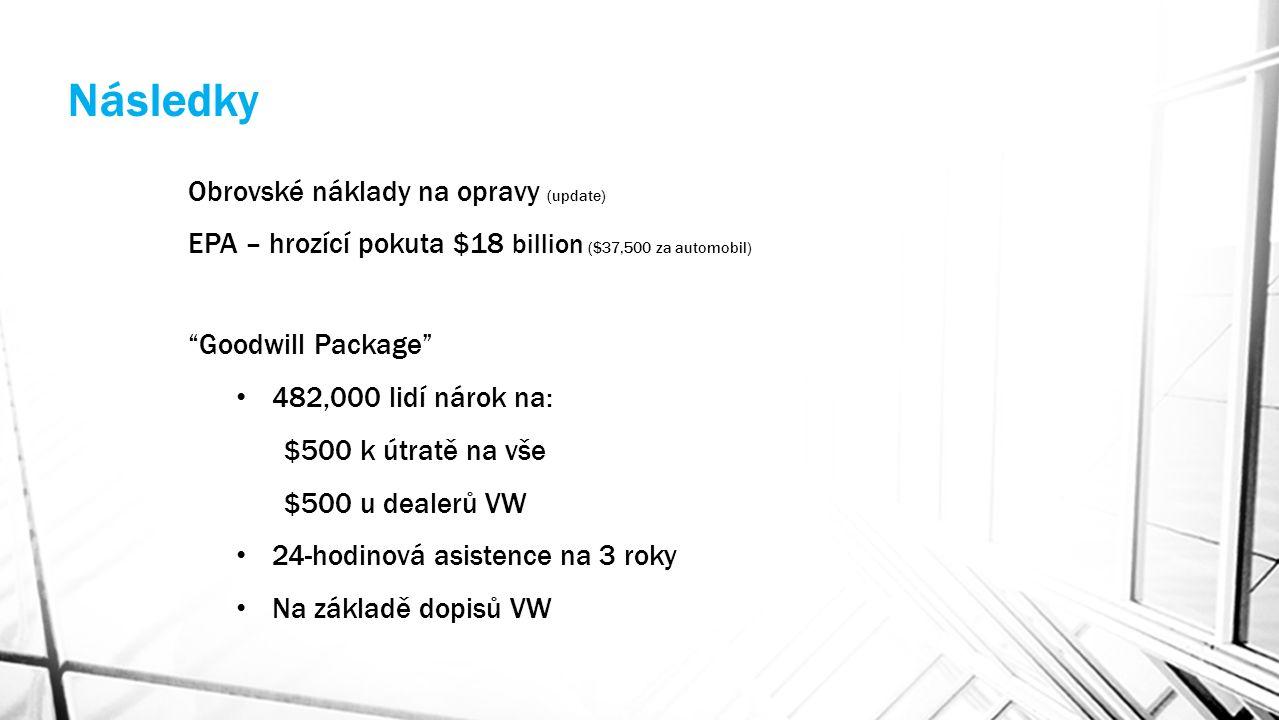 Obrovské náklady na opravy (update) EPA – hrozící pokuta $18 billion ($37,500 za automobil) Goodwill Package 482,000 lidí nárok na: $500 k útratě na vše $500 u dealerů VW 24-hodinová asistence na 3 roky Na základě dopisů VW