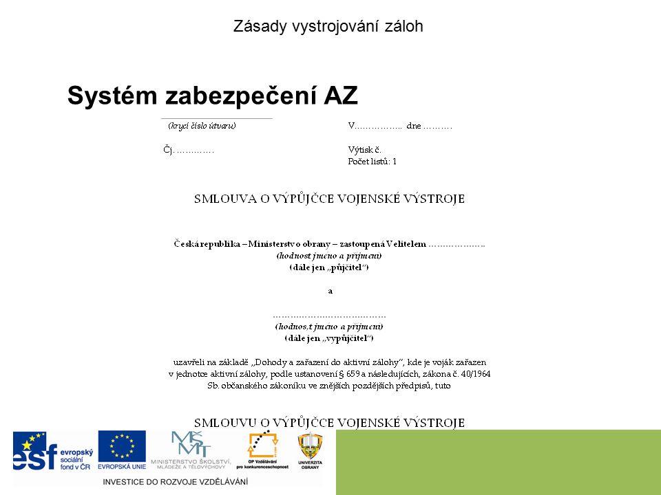 Systém zabezpečení AZ Zásady vystrojování záloh