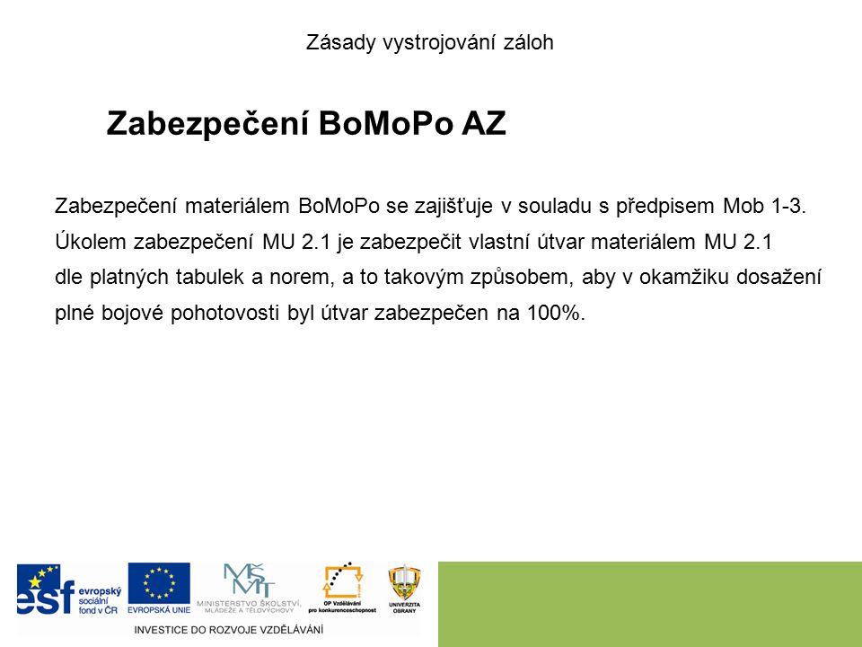 Zabezpečení BoMoPo AZ Zabezpečení materiálem BoMoPo se zajišťuje v souladu s předpisem Mob 1-3.