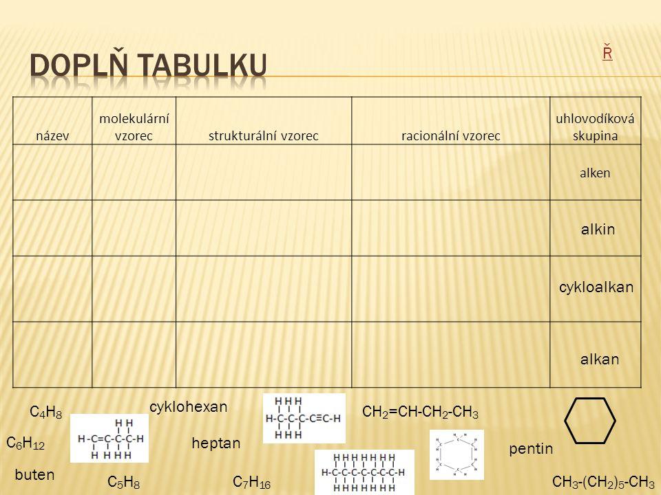 název molekulární vzorecstrukturální vzorecracionální vzorec uhlovodíková skupina CH 2 =CH-CH 2 -CH 3 cyklohexan C 7 H 16 JMÉNO.....................