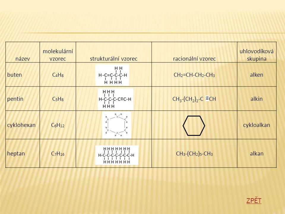 název molekulární vzorecstrukturální vzorecracionální vzorec uhlovodíková skupina alkin alkan alken aren ethinpropan C2H2C2H2 nonen CH 3 -(CH 2 ) 3 -CH=CH-(CH 2 ) 2 -CH 3 CH 3 -CH 2 -CH 3 C3H8C3H8 naftalen C 10 H 8 C 9 H 18
